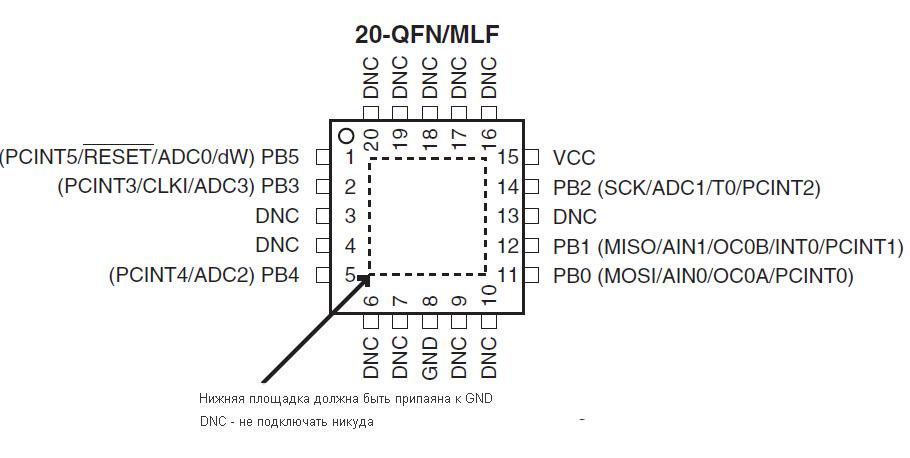 Распиновка Attiny13 в корпусах 20-QFN/MLF